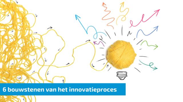 De zes stappen van het innovatieproces