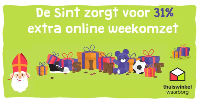 Sinterklaas geeft in 2017 € 358 miljoen online uit