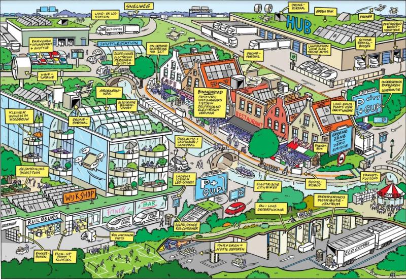 De stad van de toekomst volgens de experts van City Distribution